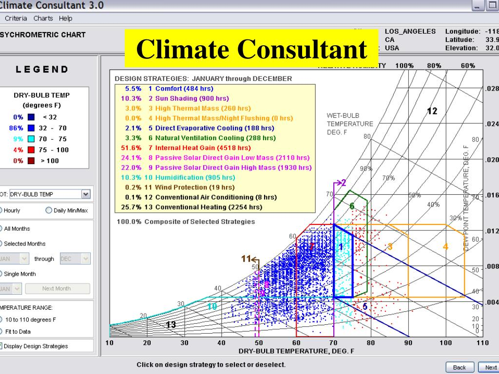 Climate Consultant