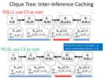 clique tree inter inference caching