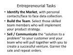 entrepreneurial tasks