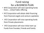fund raising for a business plan