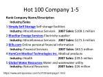 hot 100 company 1 5