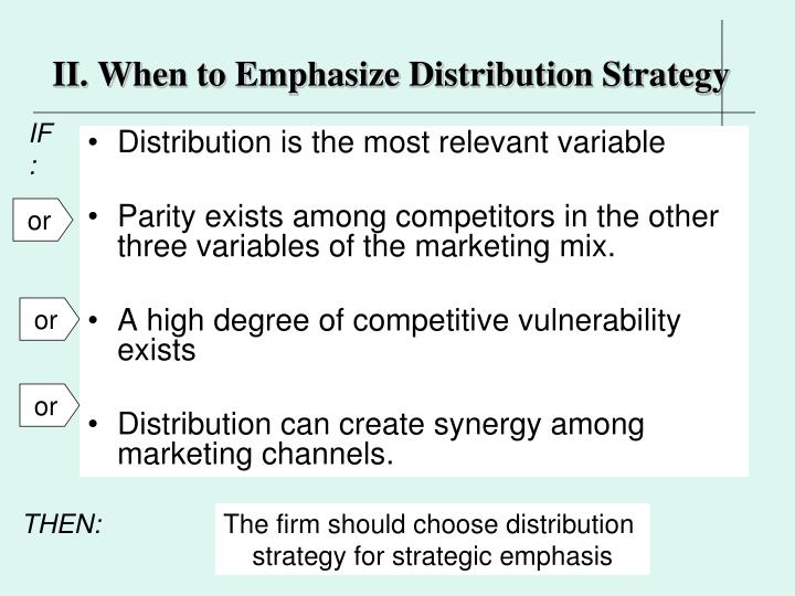 II. When to Emphasize Distribution Strategy