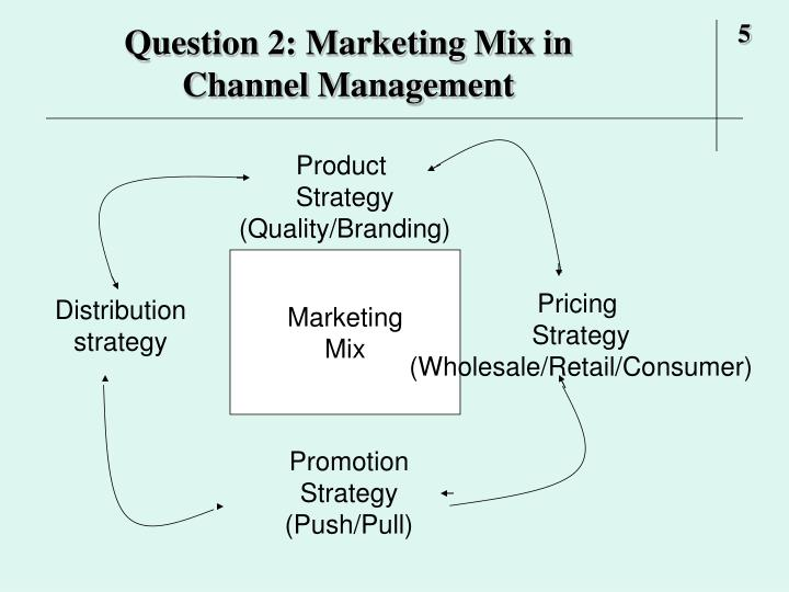 Question 2: Marketing Mix in