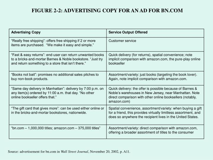 FIGURE 2-2: ADVERTISING COPY FOR AN AD FOR BN.COM