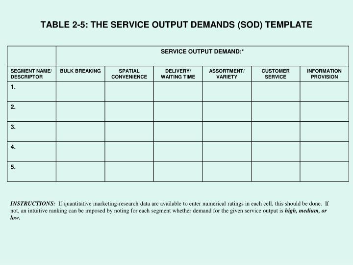 TABLE 2-5: THE SERVICE OUTPUT DEMANDS (SOD) TEMPLATE