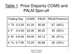 table 1 price disparity coms and palm spin off