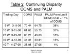table 2 continuing disparity coms and palm