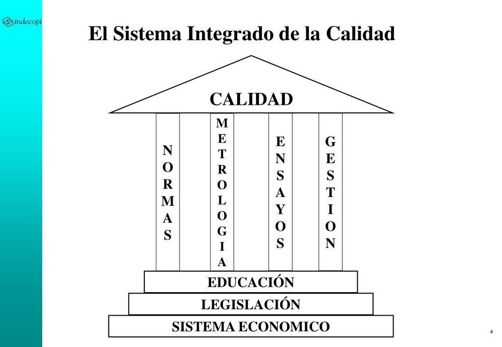 El Sistema Integrado de la Calidad