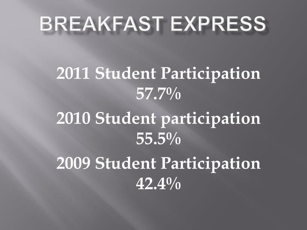 Breakfast Express