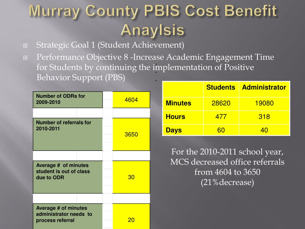 Murray County PBIS Cost Benefit