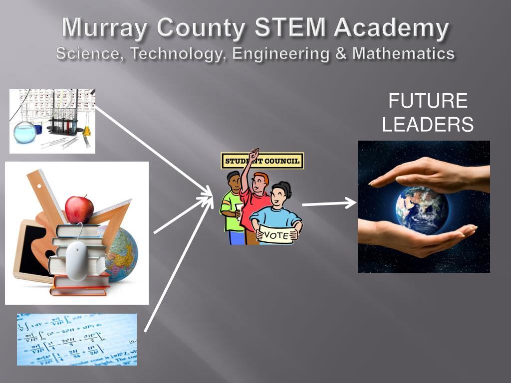 Murray County STEM Academy