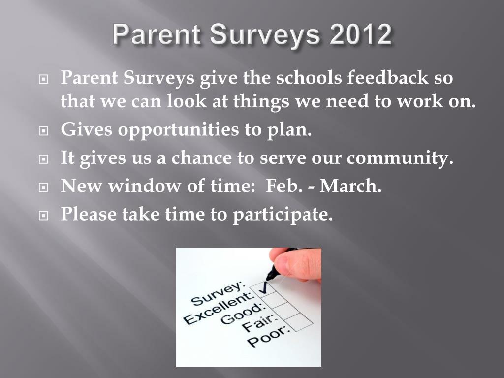 Parent Surveys 2012