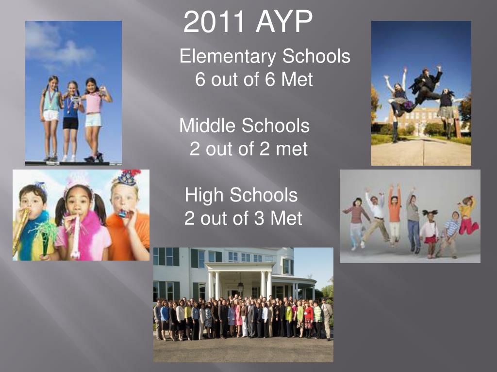 2011 AYP