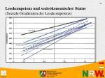 lesekompetenz und sozio konomischer status soziale gradienten der lesekompetenz