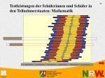 testleistungen der sch lerinnen und sch ler in den teilnehmerstaaten mathematik