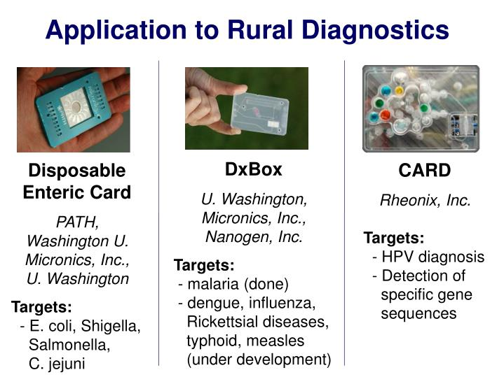 Application to rural diagnostics l.jpg