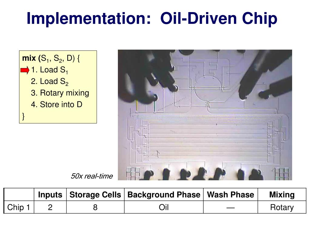 Implementation:  Oil-Driven Chip
