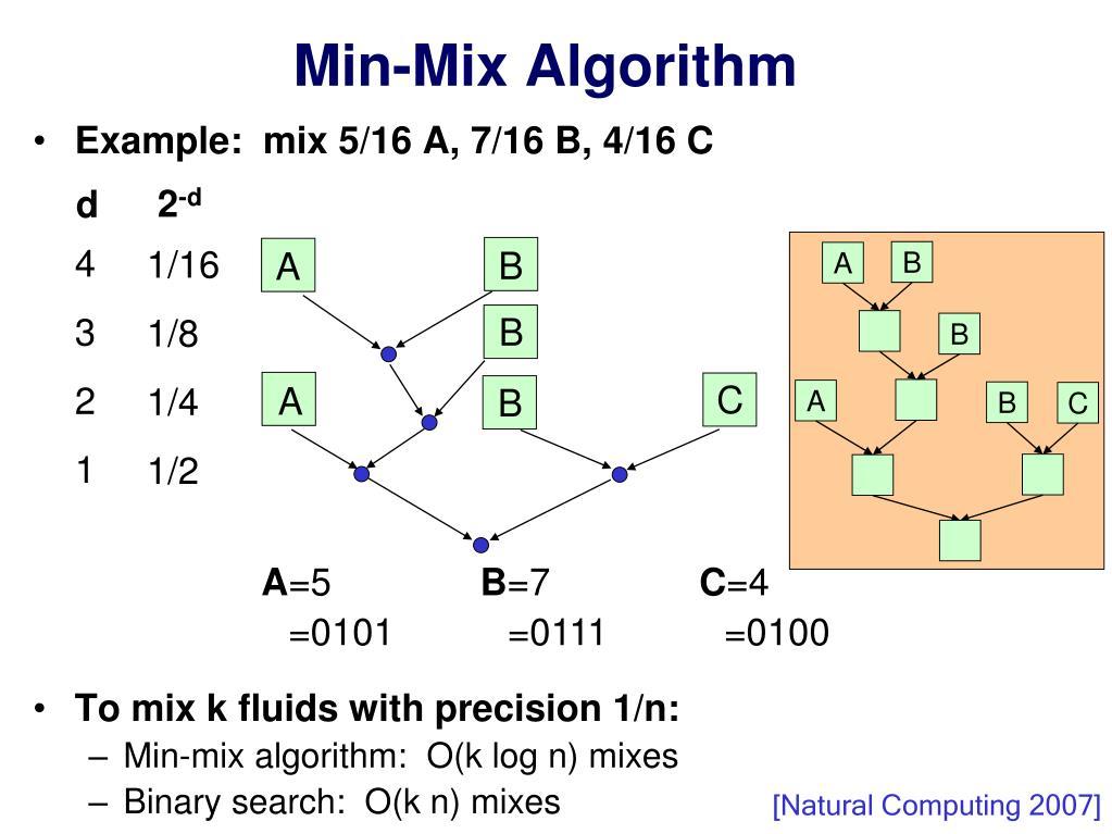 Min-Mix Algorithm