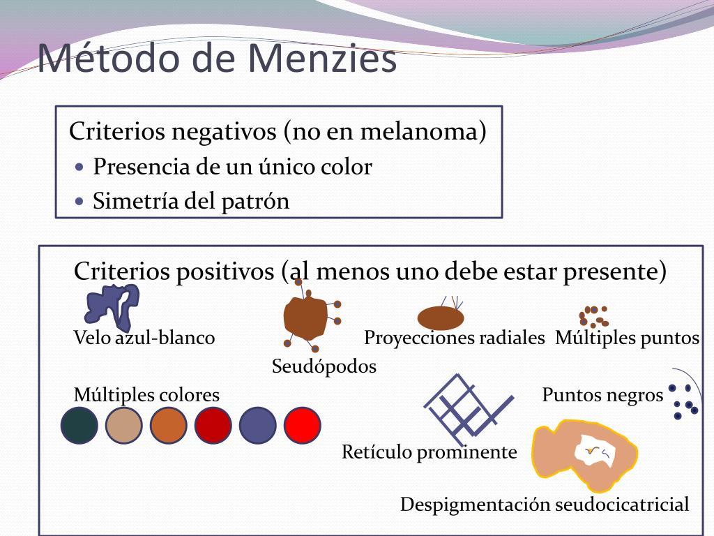 Método de Menzies