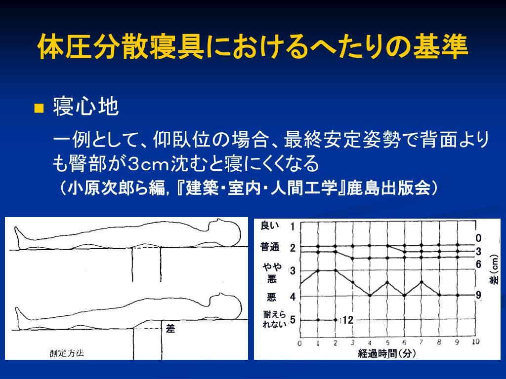 体圧分散寝具におけるへたりの基準