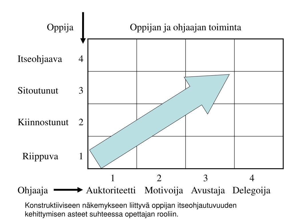 Oppija