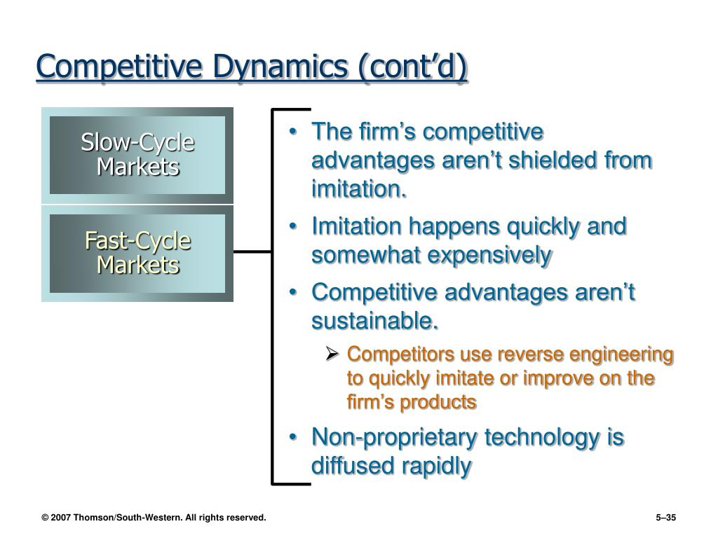 The firm's competitive advantages aren't shielded from imitation.