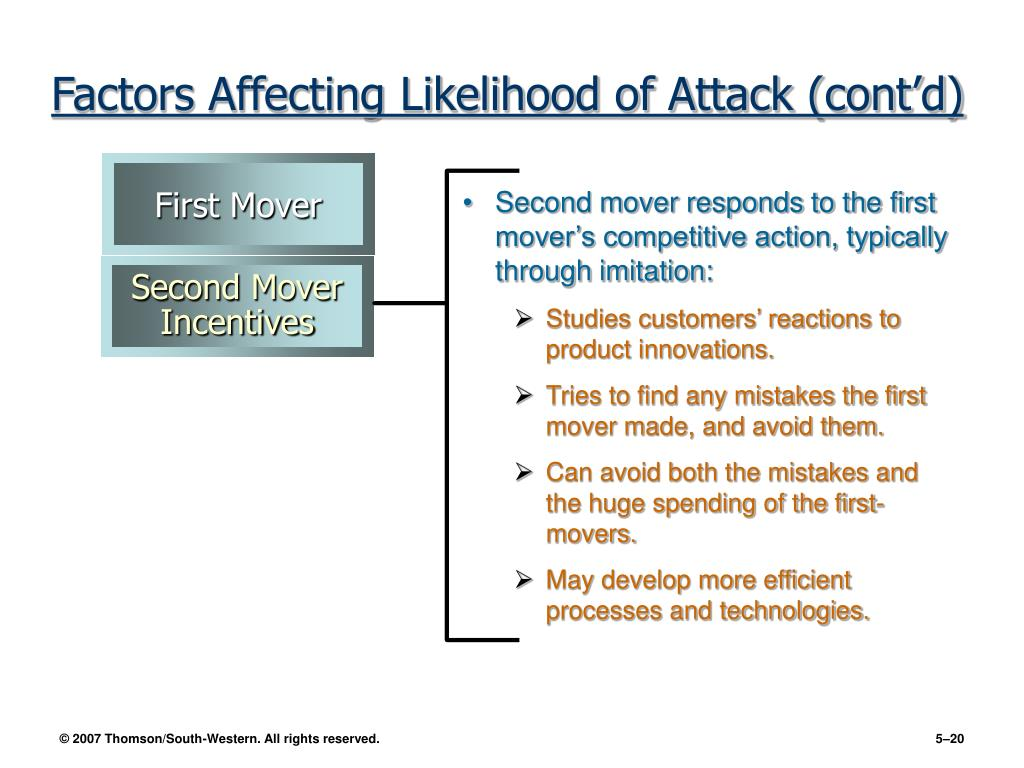 Second mover responds to the first mover's competitive action, typically through imitation:
