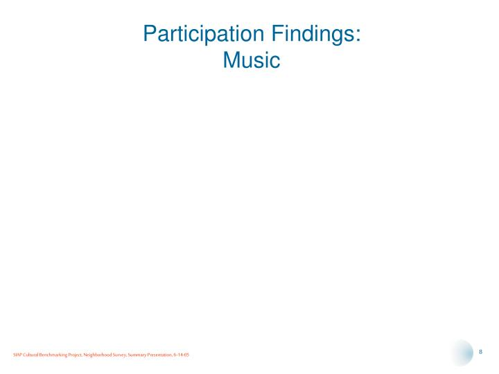 Participation Findings: