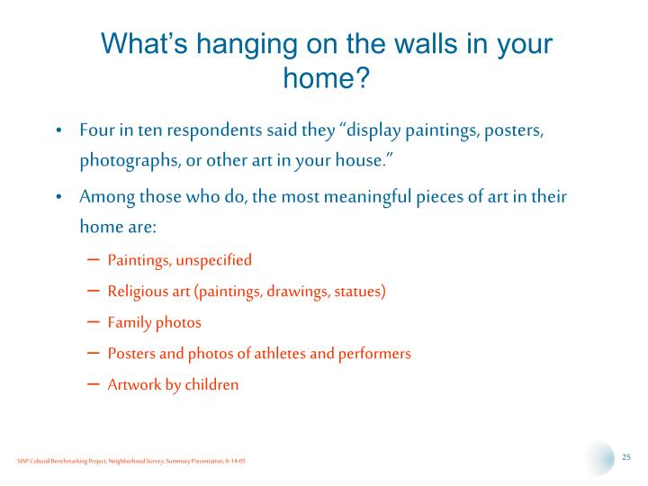 What's hanging on the walls in your home?