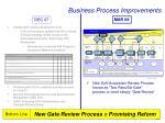 business process improvements