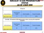 non acat 1d iuid program plan status as of 4 mar 2008