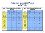 program manager plans acat 1d