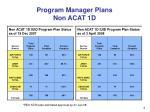 program manager plans non acat 1d