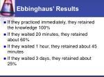 ebbinghaus results