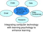 integrating computer technology with learning psychology to enhance learning