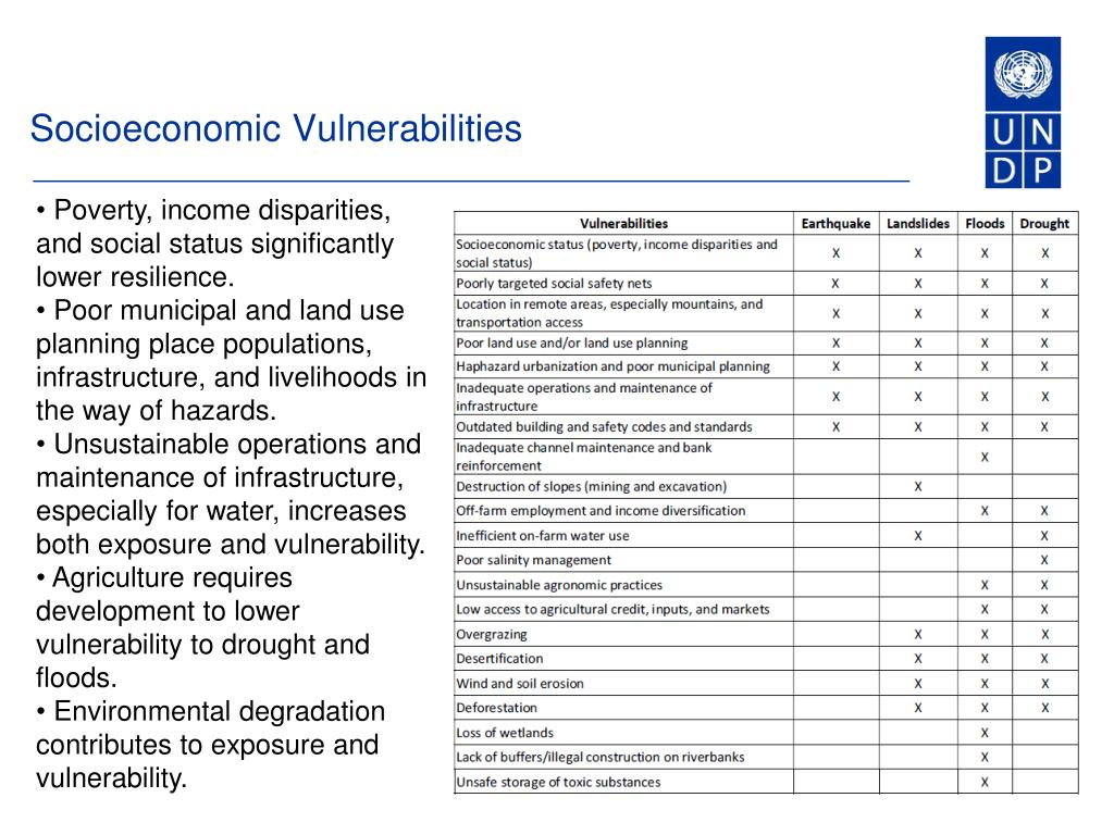 Socioeconomic Vulnerabilities
