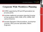 corporate wide workforce planning