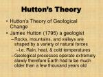 hutton s theory