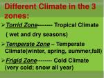 different climate in the 3 zones
