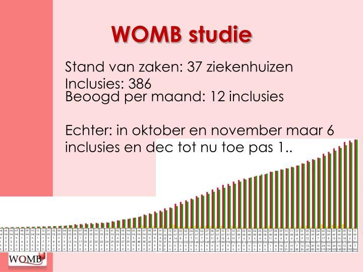 WOMB studie