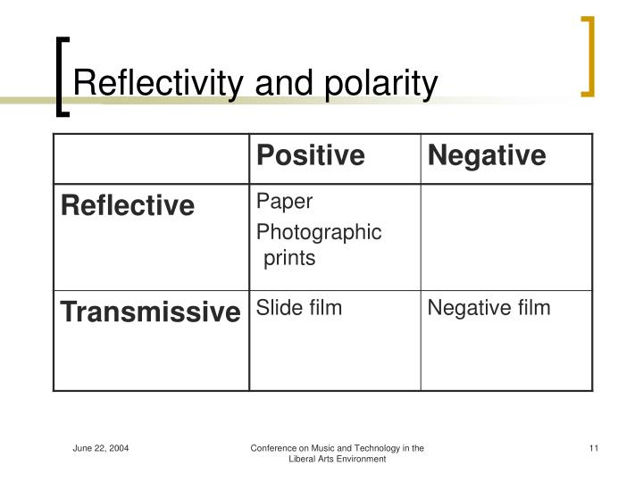 Reflectivity and polarity