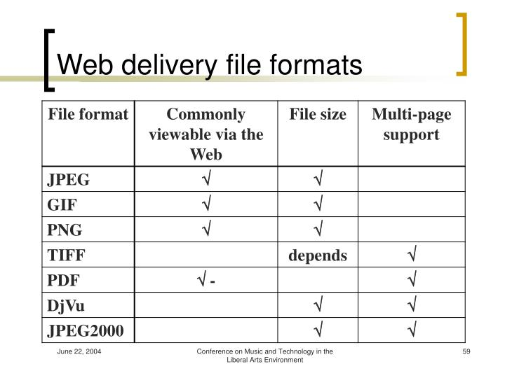 Web delivery file formats