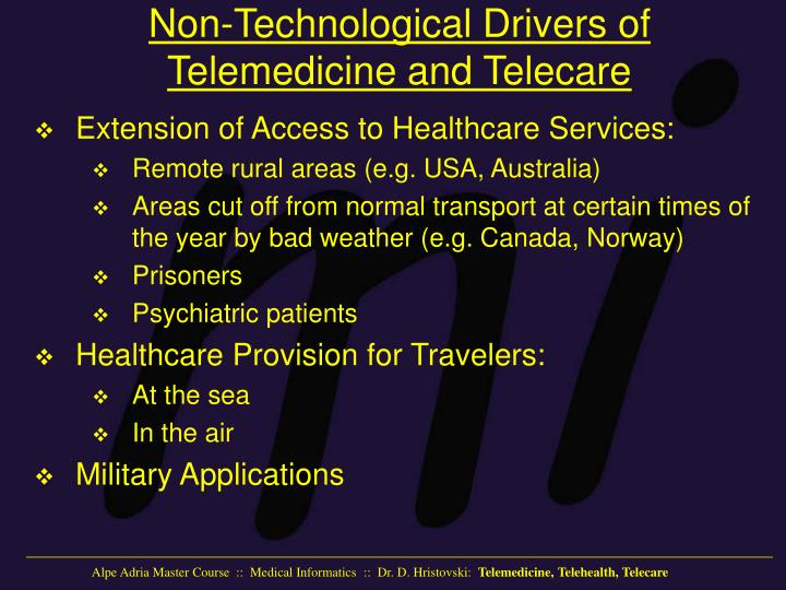 Non-Technological Drivers of Telemedicine and Telecare