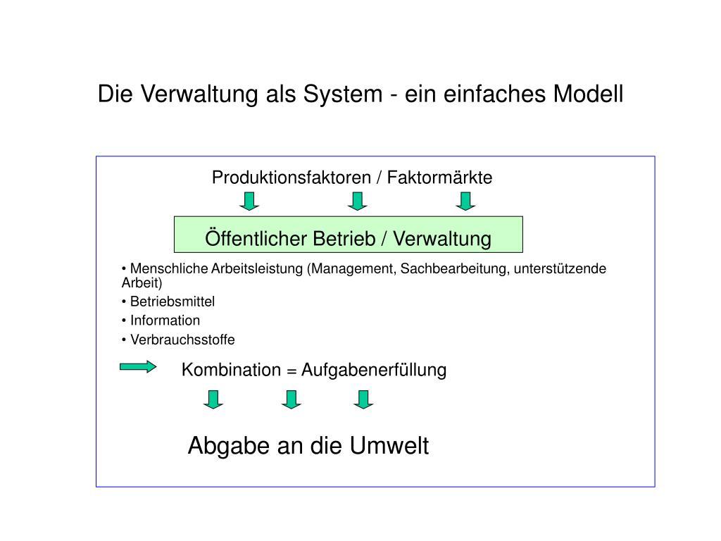 Die Verwaltung als System - ein einfaches Modell