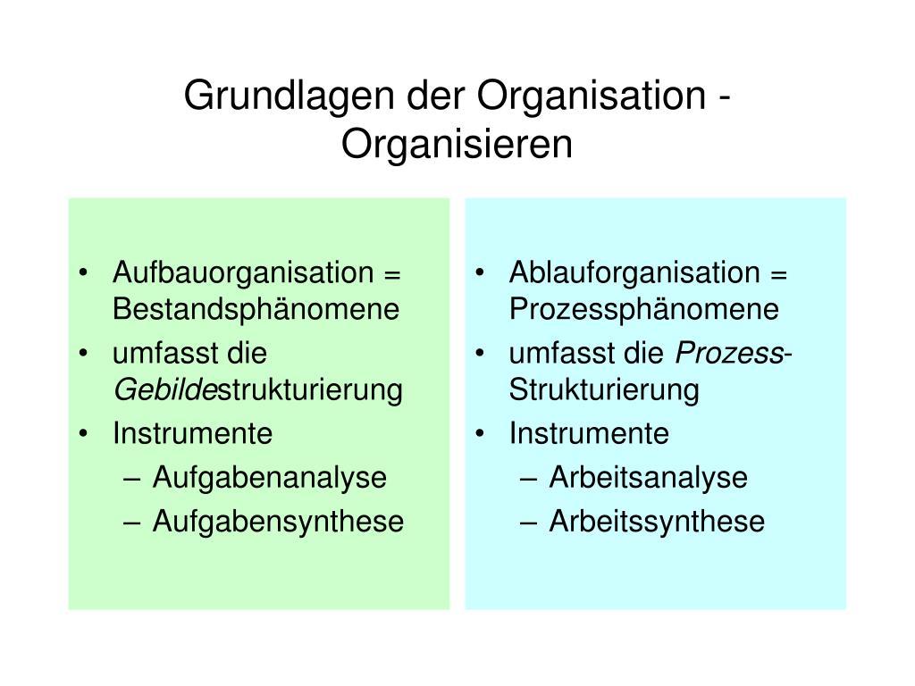 Aufbauorganisation = Bestandsphänomene