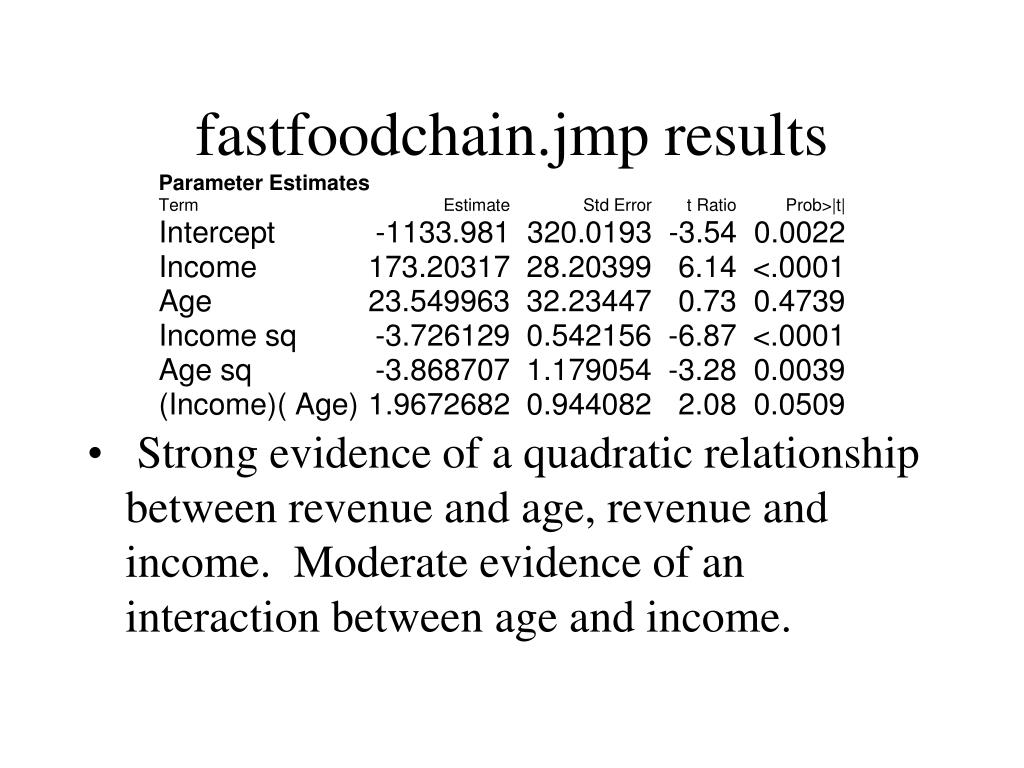 fastfoodchain.jmp results