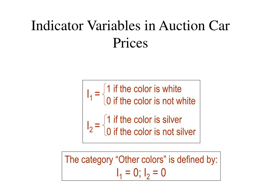 Indicator Variables in Auction Car Prices