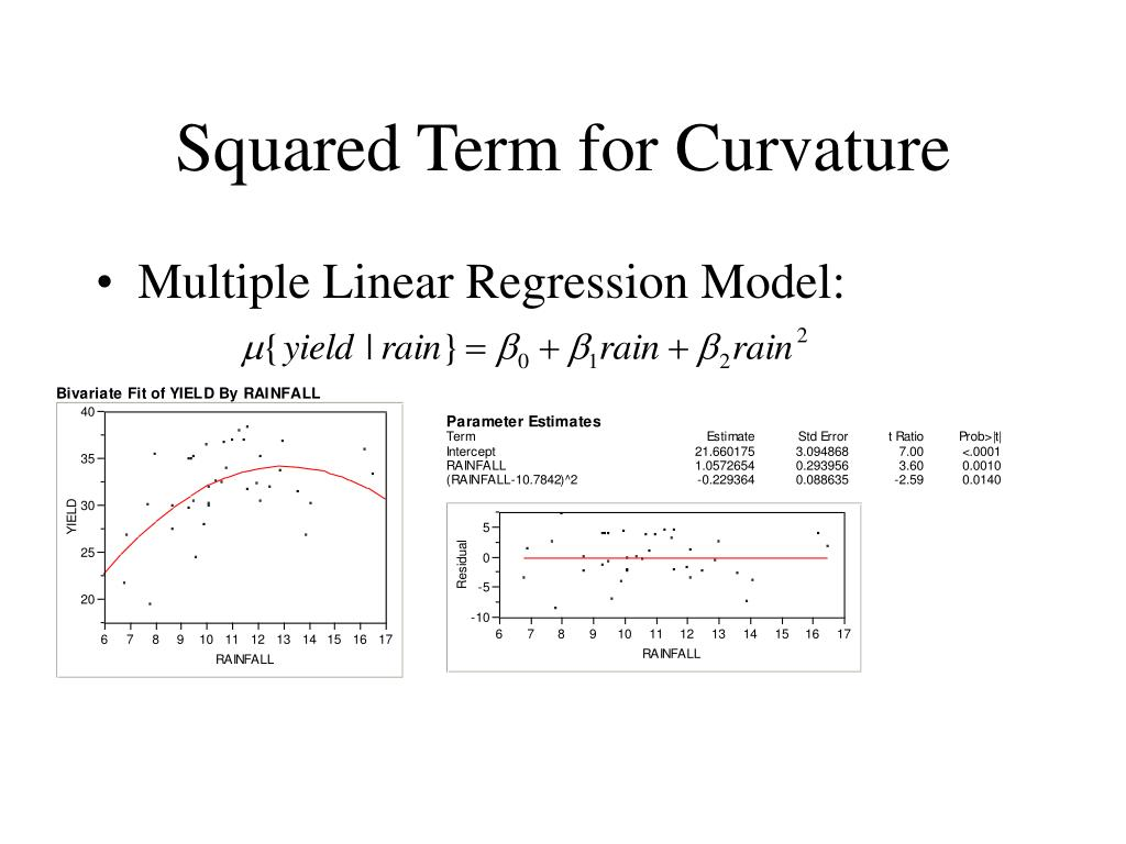 Squared Term for Curvature