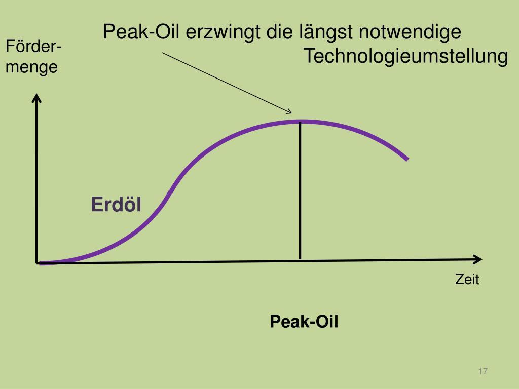 Peak-Oil erzwingt die längst notwendige