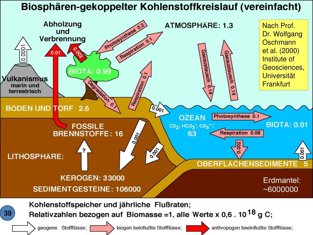 Nach Prof. Dr. Wolfgang Oschmann